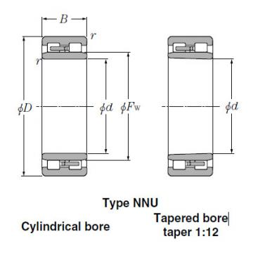 Bearings Cylindrical Roller Bearings NNU3022