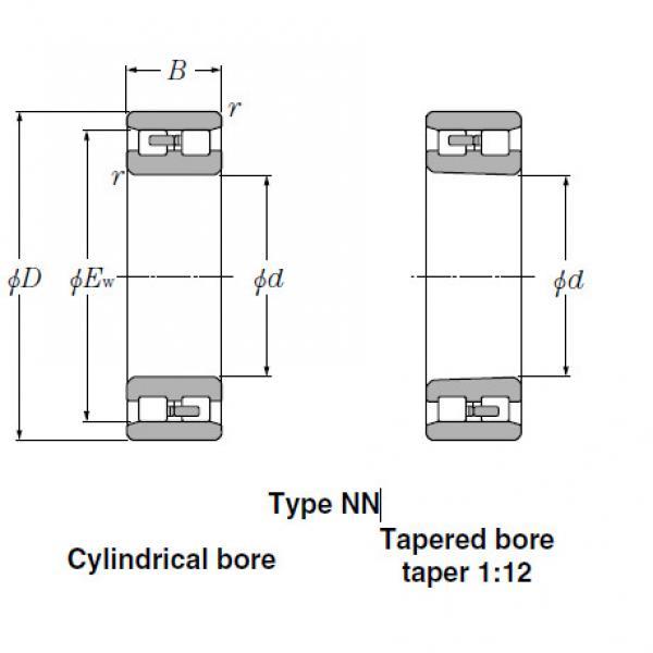 Bearings Tapered Roller Bearings NNU3022K #1 image