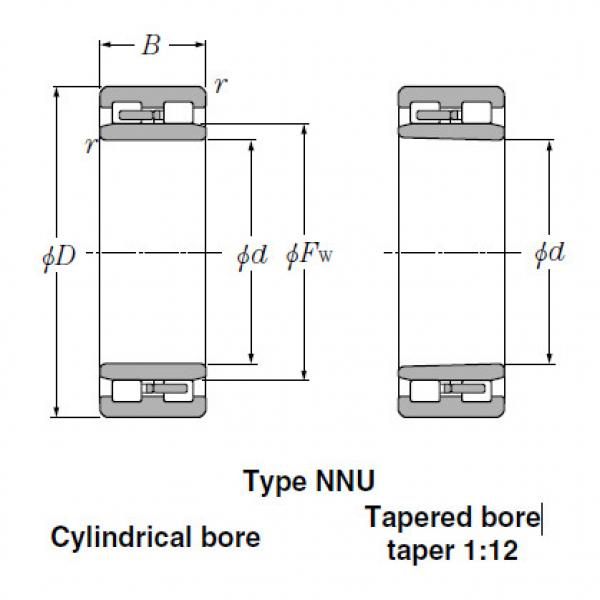 Bearings Cylindrical Roller Bearings NNU4956 #1 image