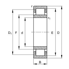 FAG محامل أسطوانية - NU306-E-XL-TVP2