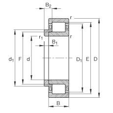 FAG محامل أسطوانية - NJ406-XL-M1 + HJ406