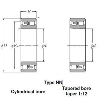 Bearings Cylindrical Roller Bearings NN3972